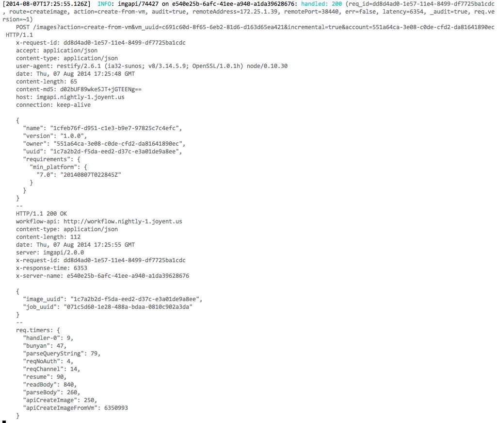 Wunderbar Mingle2 User Resume Anmelden Ideen - Entry Level Resume ...